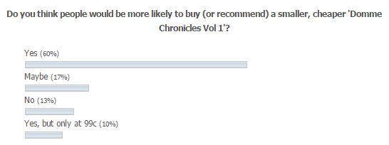 3 volume poll