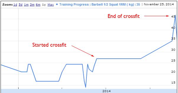 back squat progress