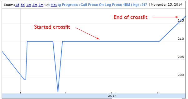 calf press progress