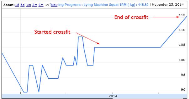 machine squat progress