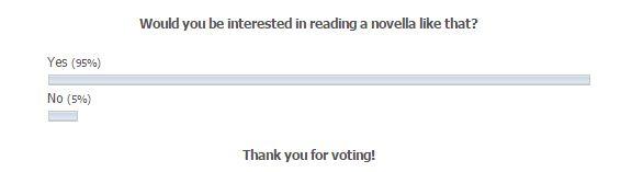 femdom novella votes